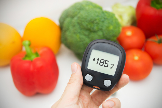 Food affects blood sugar and your susceptibiliy to diabetes