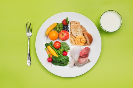 Healthy Plate - MyPlate depiction showing how much of what to eat